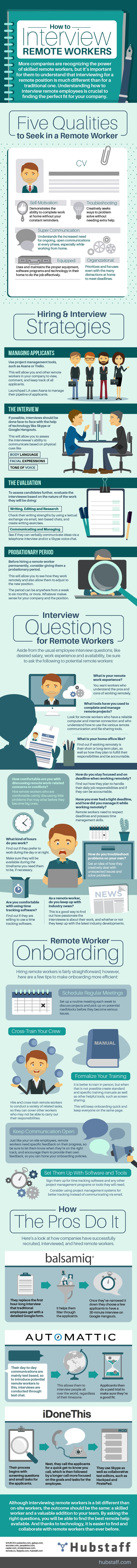how-to-interview-remote-workers1-15c2afef17e15f02b289c8fe29400968