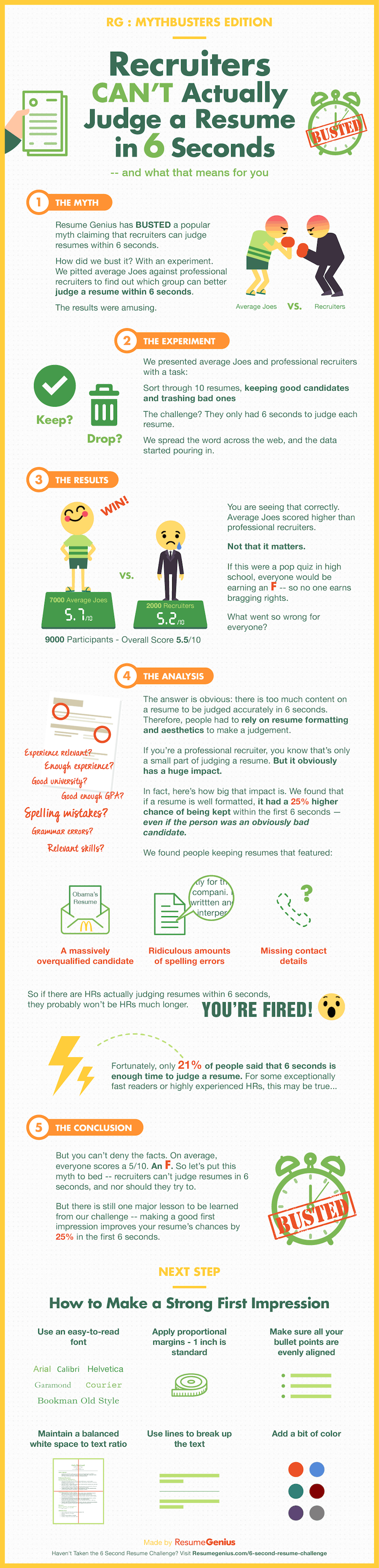6-Second-Resume-Results-Infographic (1)